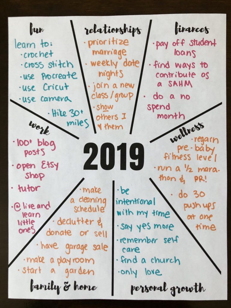 Free New Year's Resolutions Printable Worksheet – Let's ...