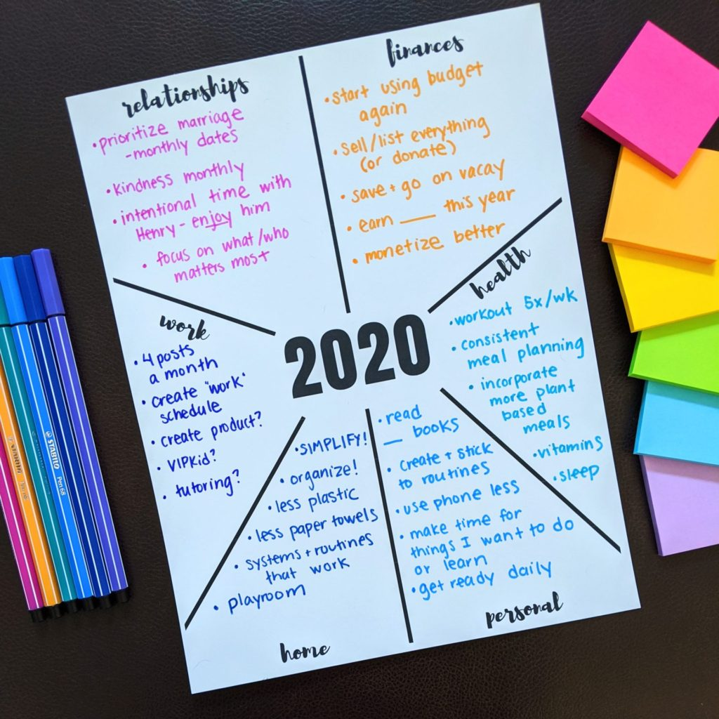 2020 New Year's Goals Printables